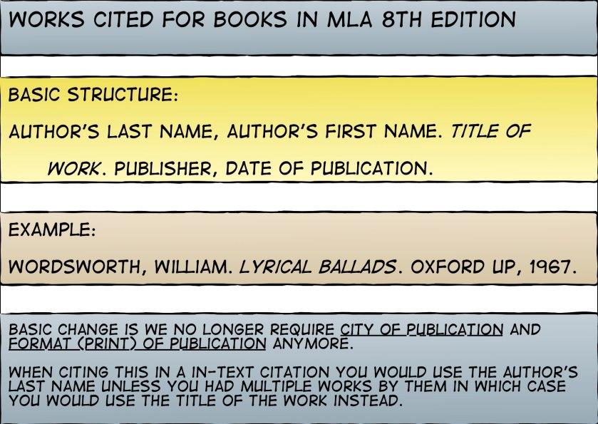 mla handbook 8th edition ebook