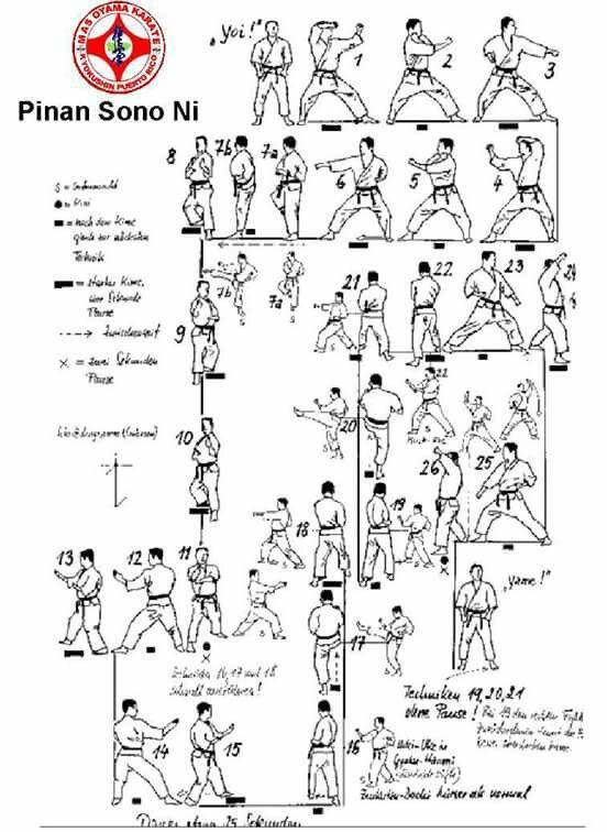 hard-core kyokushin conditioning ebook